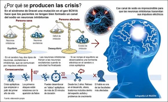 Crisis_ES