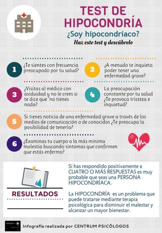 Test-Hipocondría-